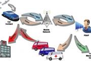 Монтират устройства за спешно повикване в новите коли