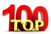 Създадоха класация Топ 100 на българските джипита